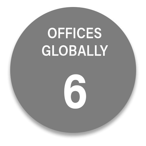 Number of MitonOptimal offices globally