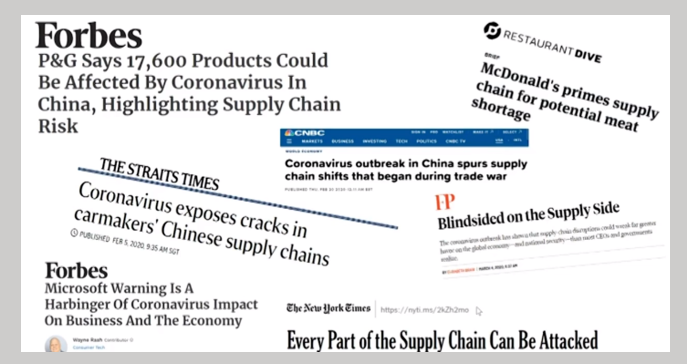 global supply chains article image